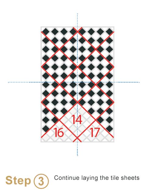 Bespoke sheeted tiles instalation - Step 3