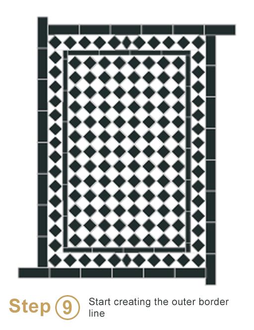 Bespoke sheeted tiles instalation - Step 9